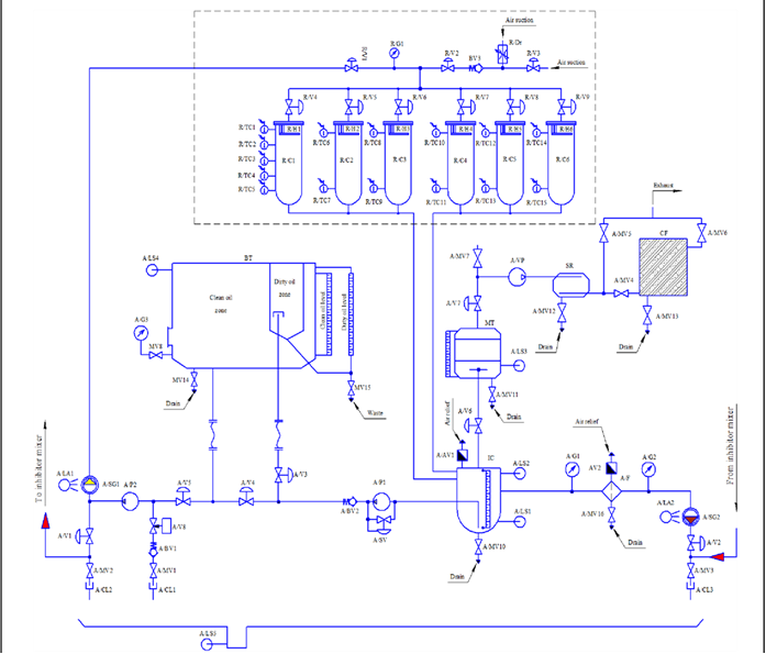 Fullers Earth Regen Schematic Pumps And Filtration