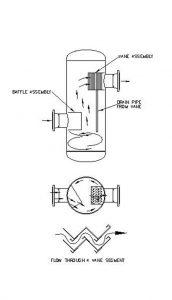 Two Stage Vertical Vane Separator