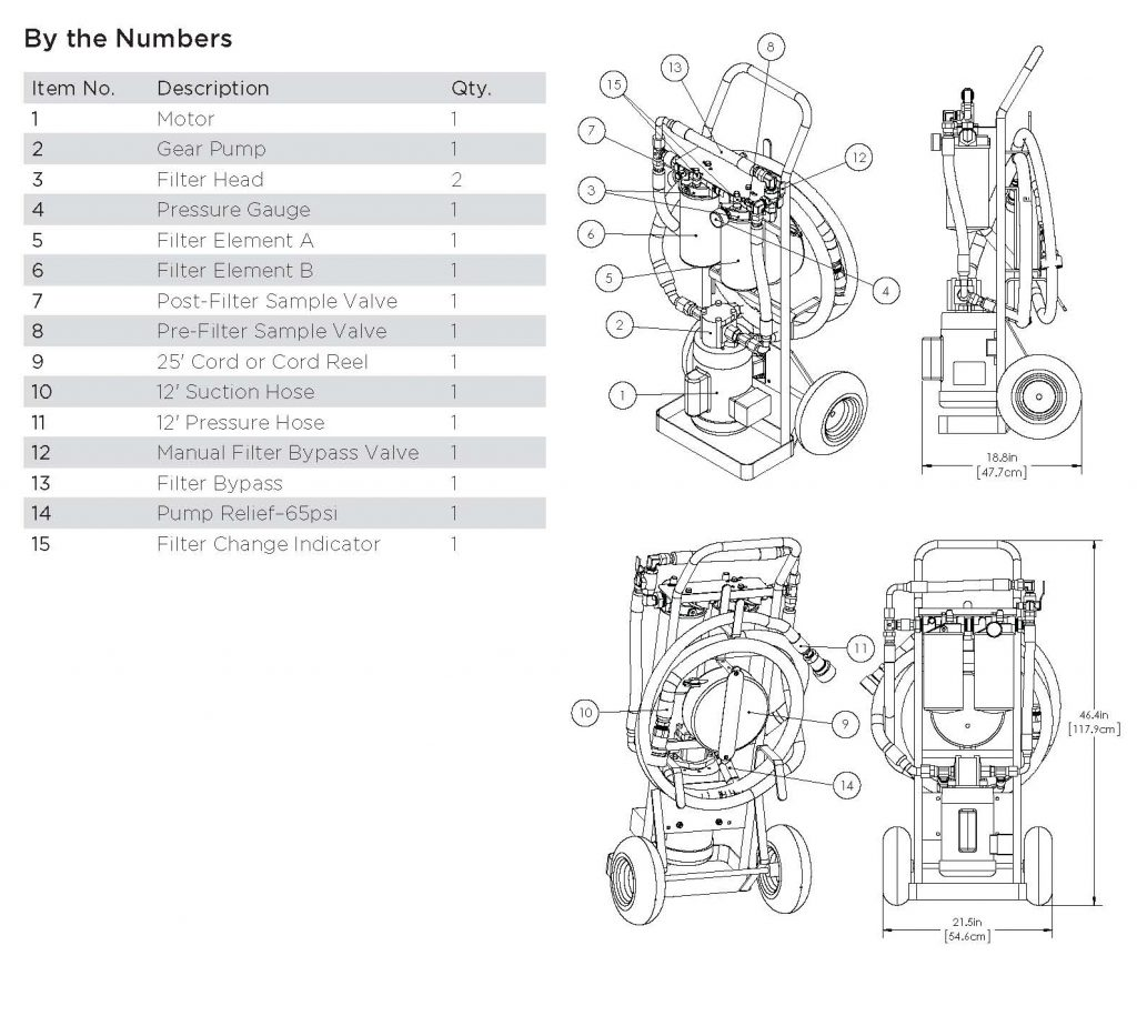 Spin On Filter Cart Details