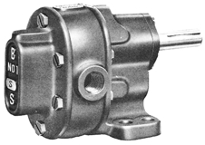 BSM S Series Gear Pump