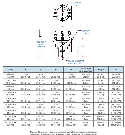 105 CS SS Dimensions