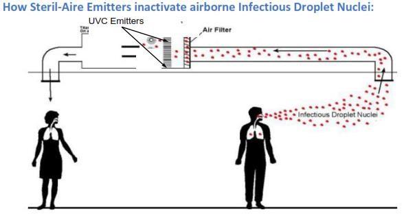 Coronavirus-and-UVC_4