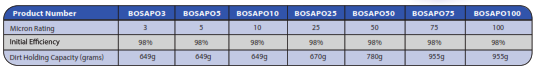 bosa table